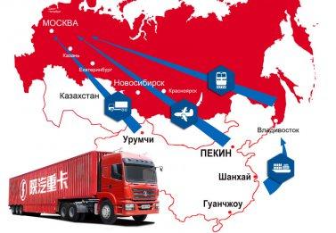 Способы доставки грузов из Китая